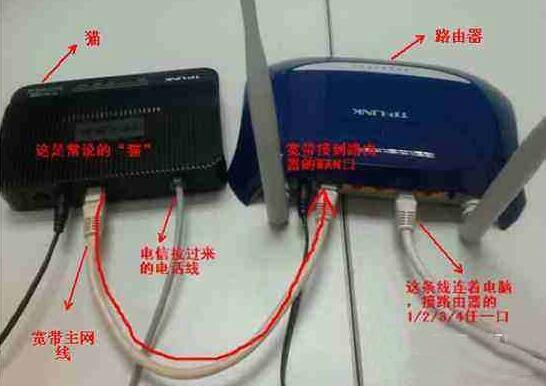一根网线可以接两个无线路由器
