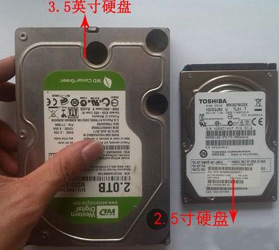 3.5英寸硬盘和2.5英寸硬盘