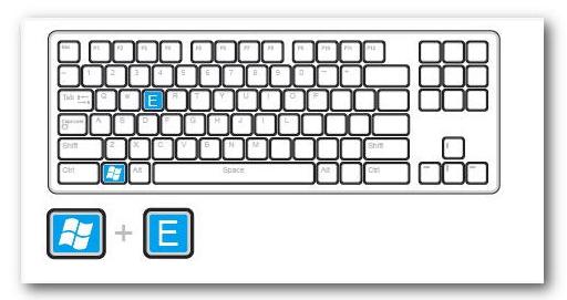 Win + E = 我的电脑