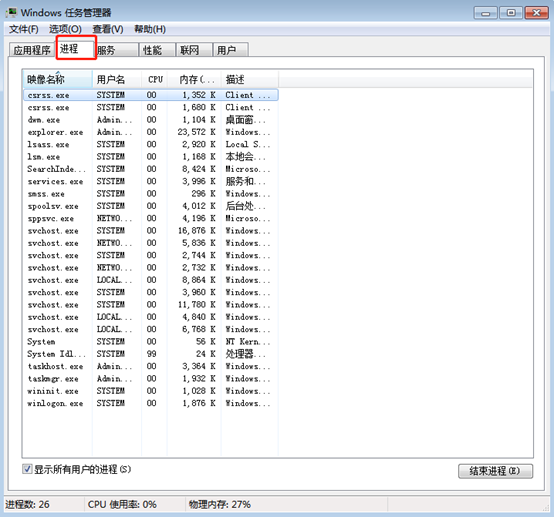 Windows 任务管理器进程